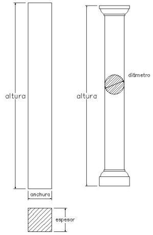 producto-columnas