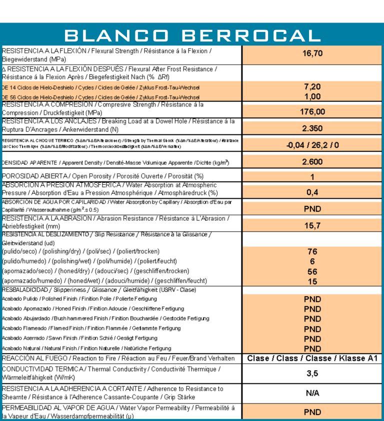 blanco-berrocal