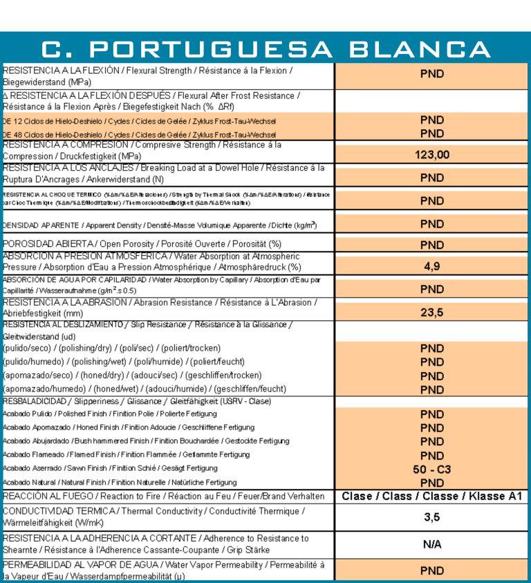 calzada-portuguesa-blanca