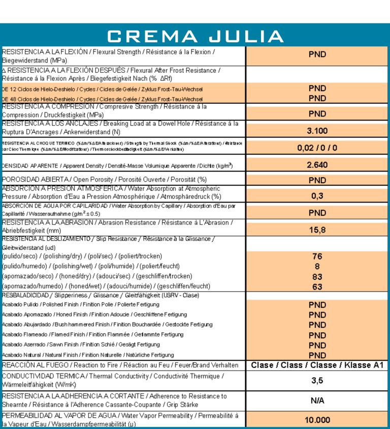 crema-julia