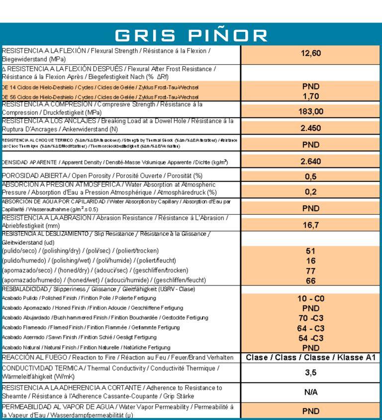 gris-piñor