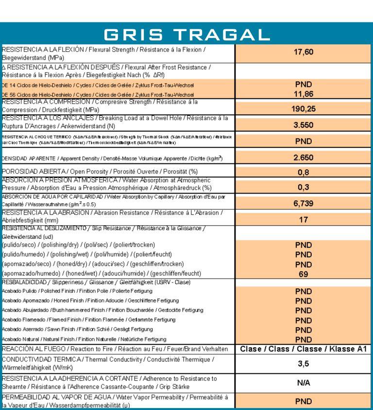 gris-tragal