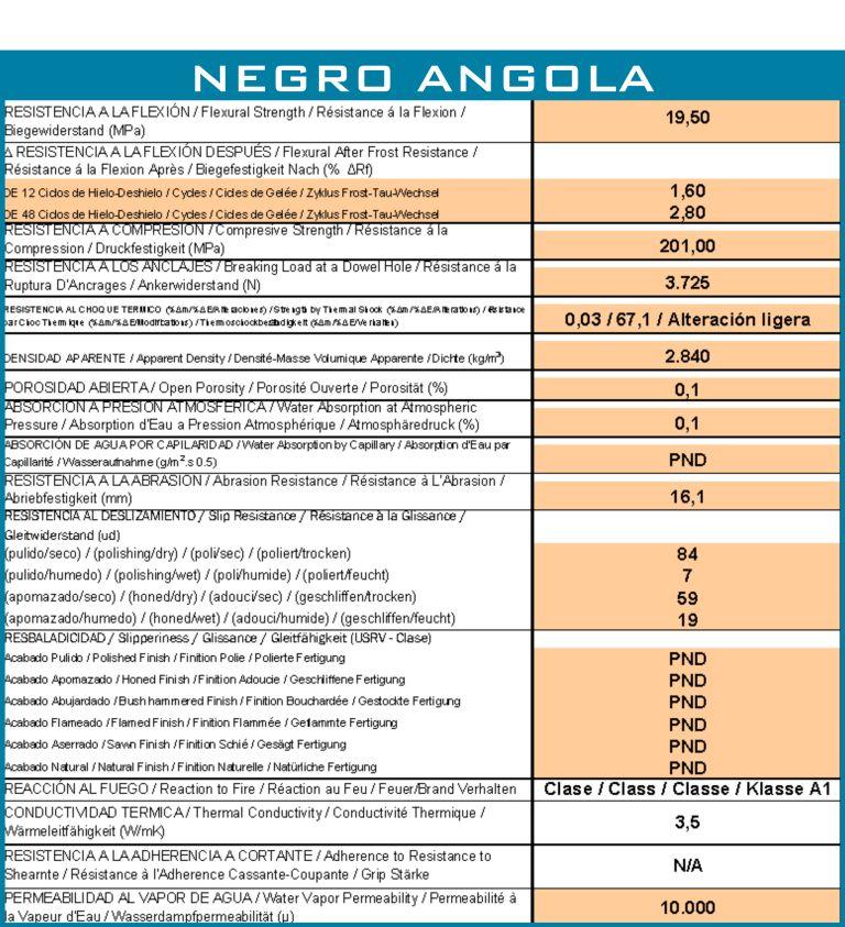 negro-angola
