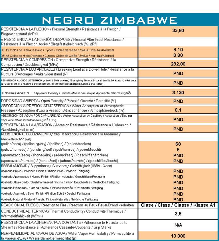 negro-zimbabwe