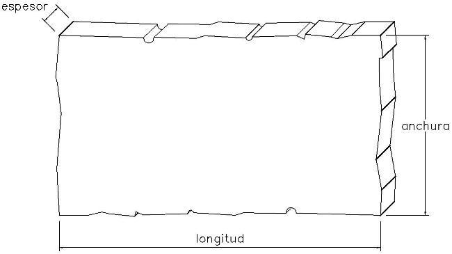 esquema-tabla-planchón
